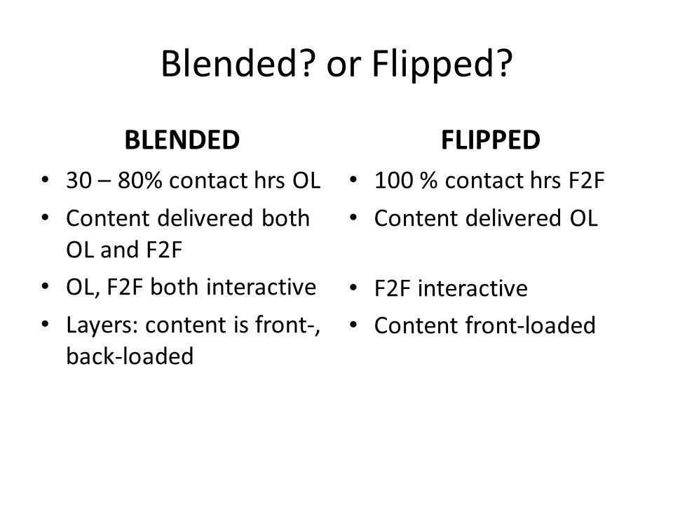 Blended or Flipped BLENDED FLIPPED 30 – 80% contact hrs OL
