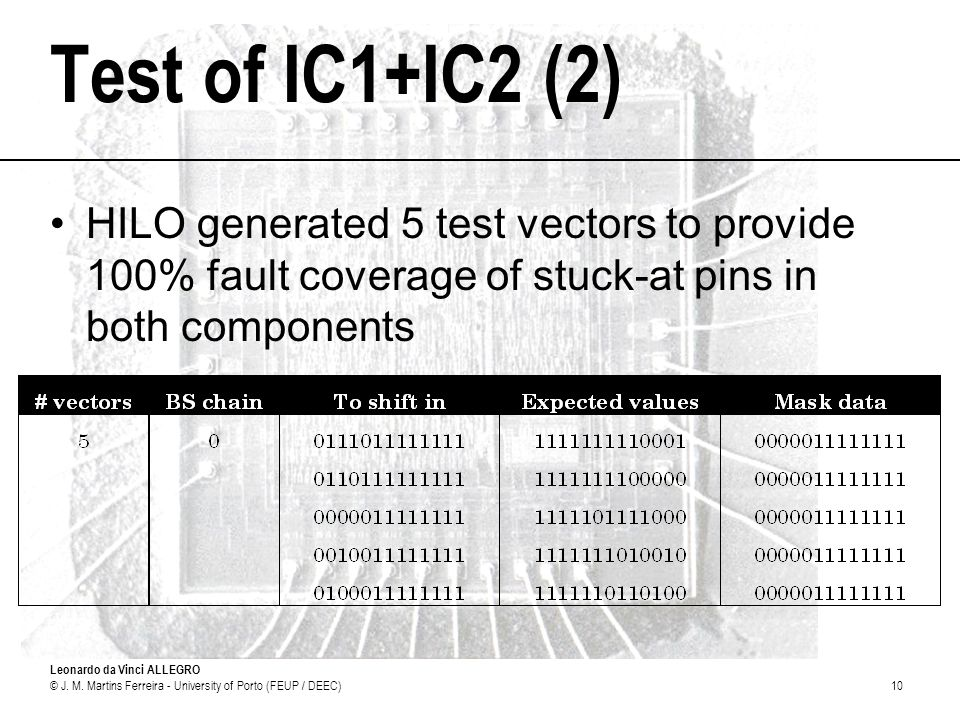 Test of IC1+IC2 (2) HILO generated 5 test vectors to provide 100% fault coverage of stuck-at pins in both components.