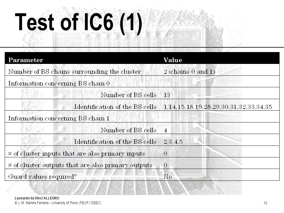 Test of IC6 (1)