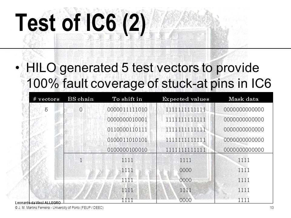 Test of IC6 (2) HILO generated 5 test vectors to provide 100% fault coverage of stuck-at pins in IC6.