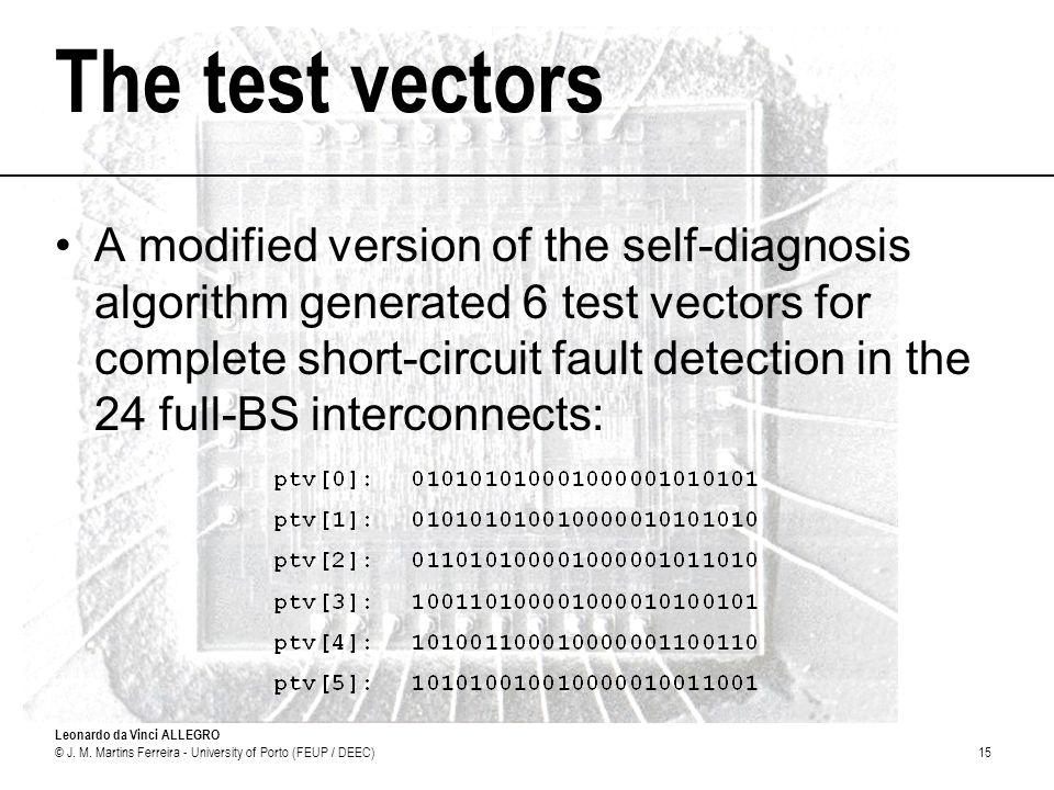 The test vectors