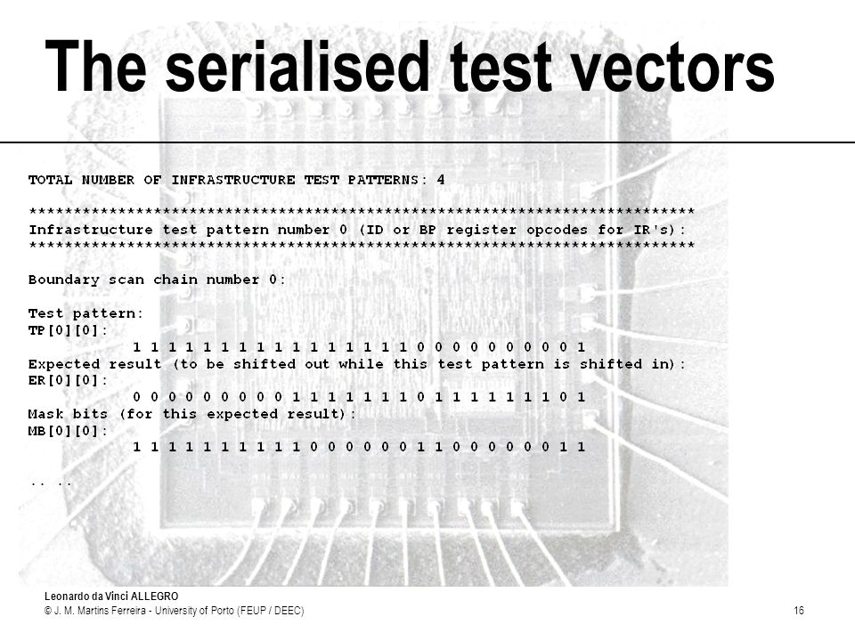 The serialised test vectors