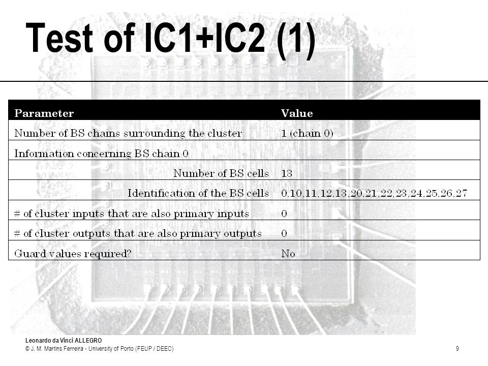 Test of IC1+IC2 (1)