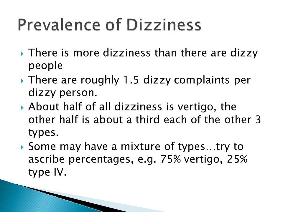 Prevalence of Dizziness