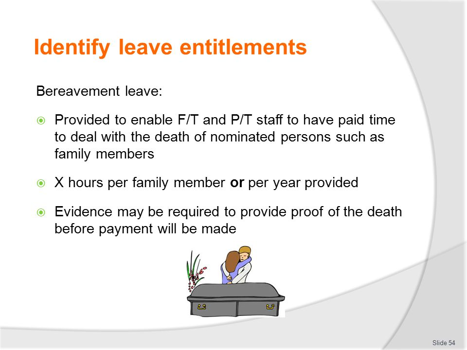 Identify leave entitlements