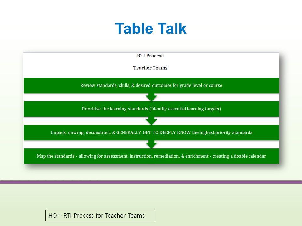 Table Talk HO – RTI Process for Teacher Teams
