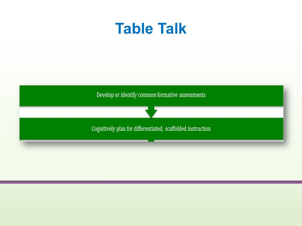 Table Talk Why would we link the development of CFA's to planning