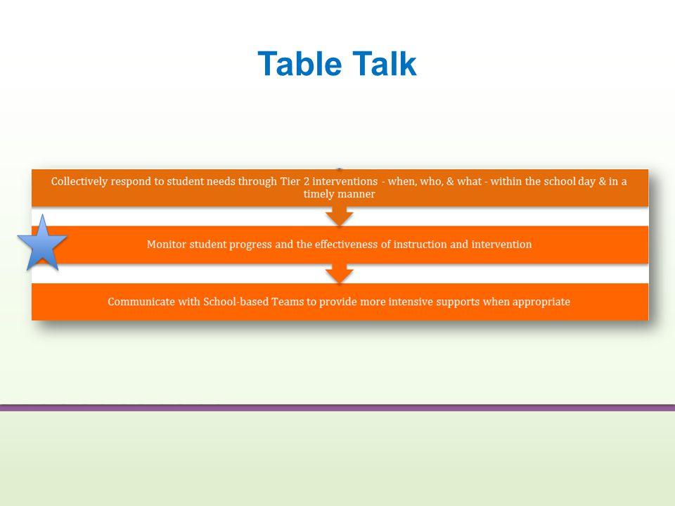 Table Talk Cautions: