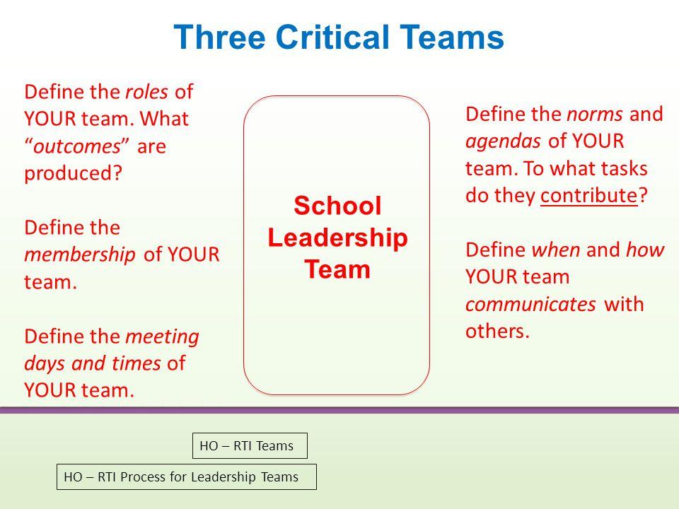 Three Critical Teams School Leadership Team