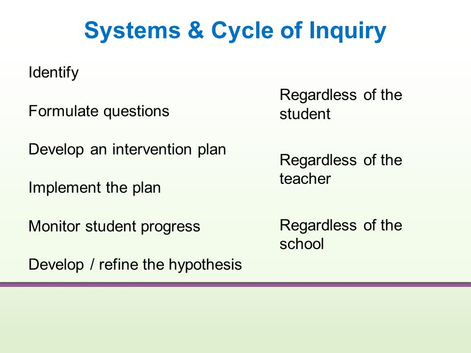Systems & Cycle of Inquiry