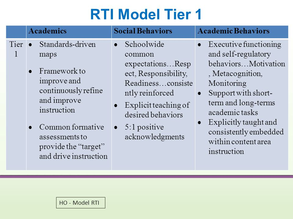 RTI Model Tier 1 Academics Social Behaviors Academic Behaviors Tier 1