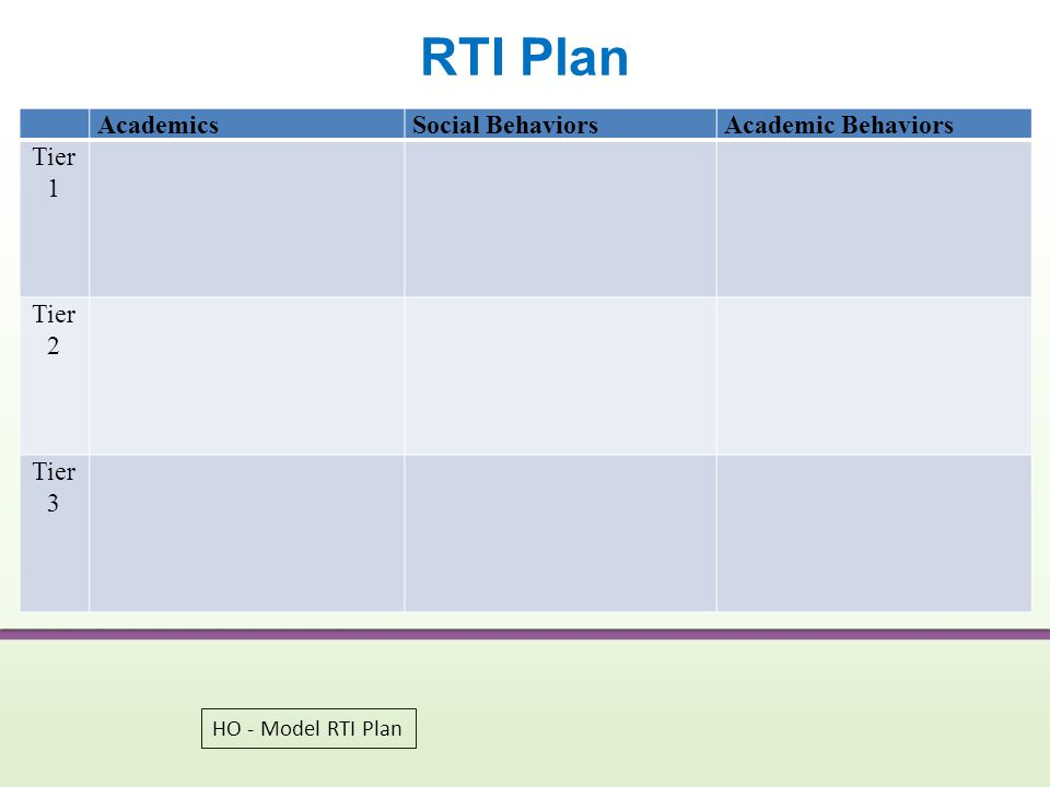 RTI Plan Academics Social Behaviors Academic Behaviors Tier 1 Tier 2