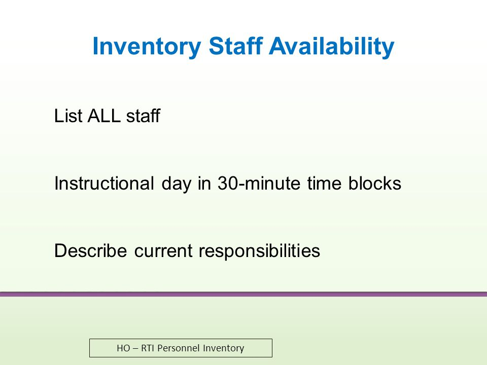 Inventory Staff Availability