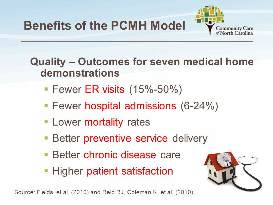 Benefits of the PCMH Model
