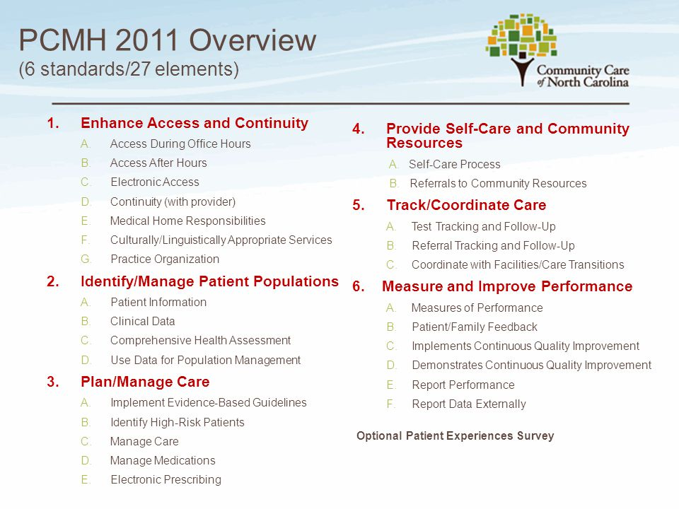 PCMH 2011 Overview (6 standards/27 elements)