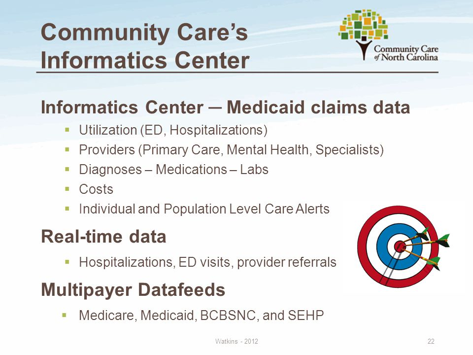 Community Care's Informatics Center