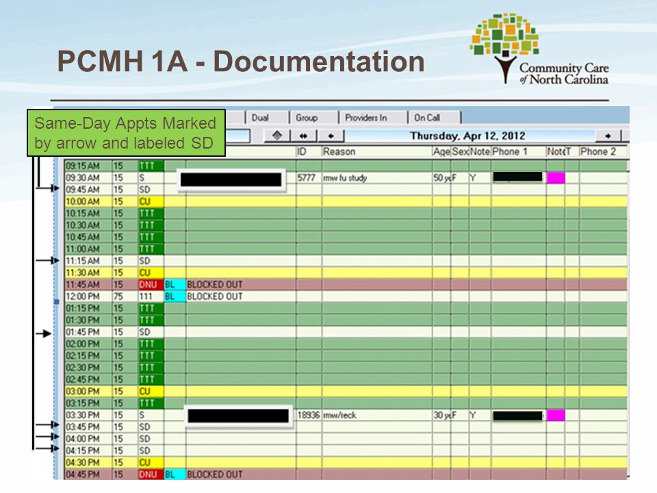 PCMH 1A - Documentation Same-Day Appts Marked by arrow and labeled SD