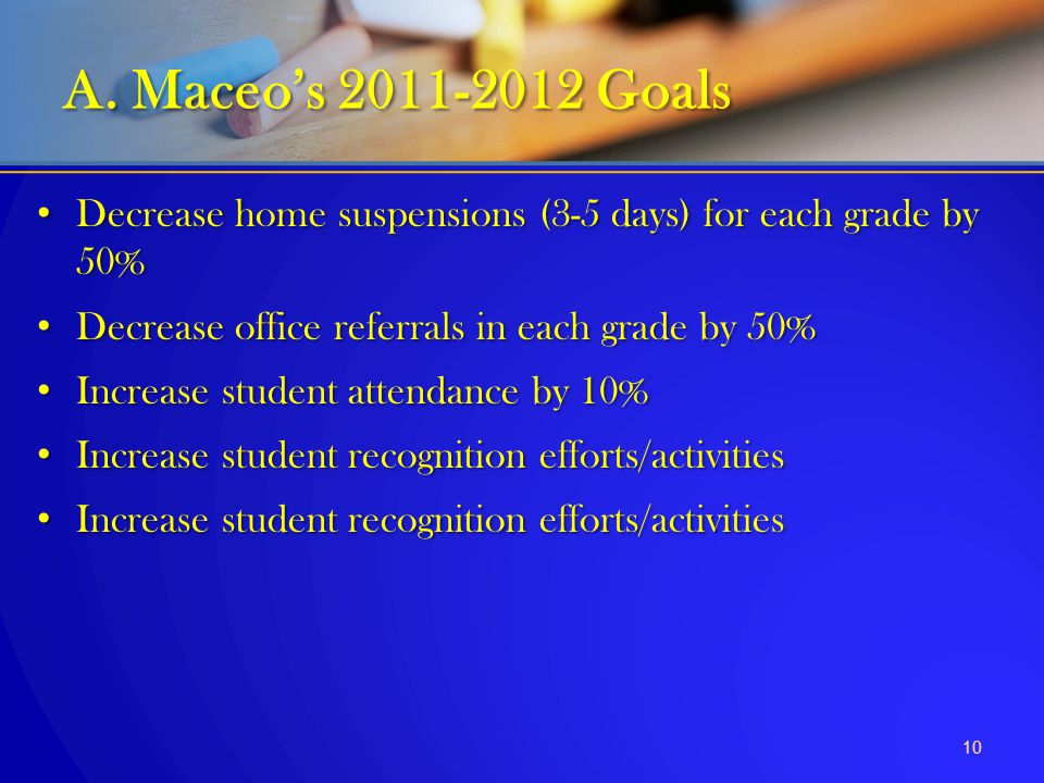 A. Maceo's 2011-2012 Goals Decrease home suspensions (3-5 days) for each grade by 50% Decrease office referrals in each grade by 50%