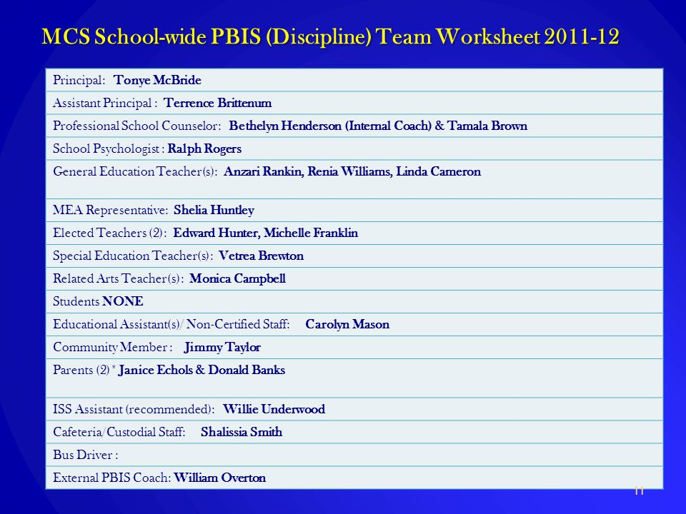 MCS School-wide PBIS (Discipline) Team Worksheet 2011-12