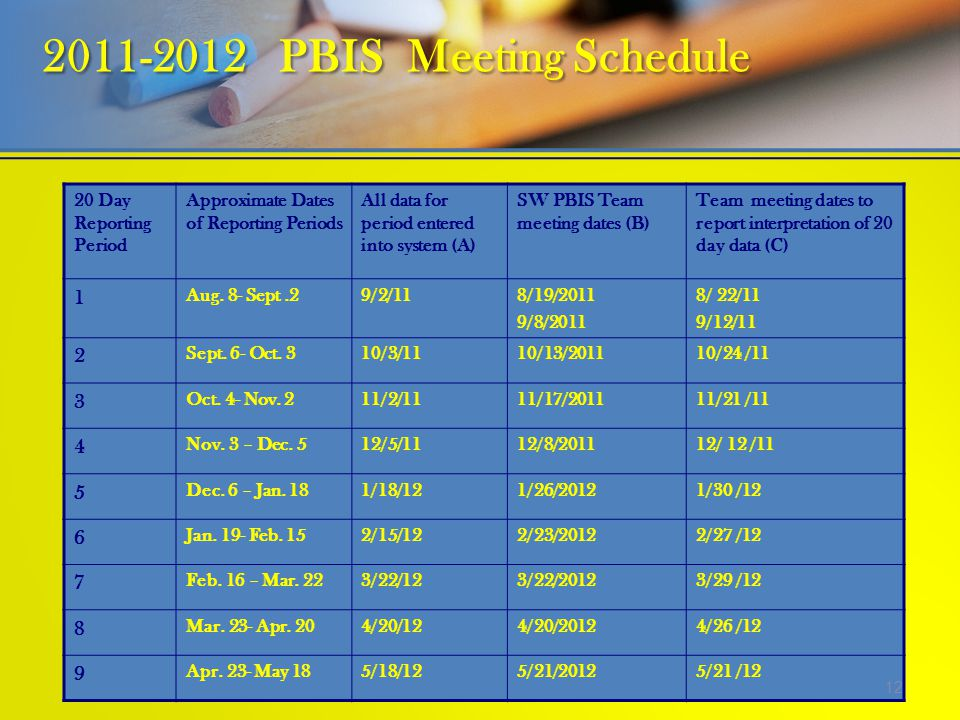 2011-2012 PBIS Meeting Schedule