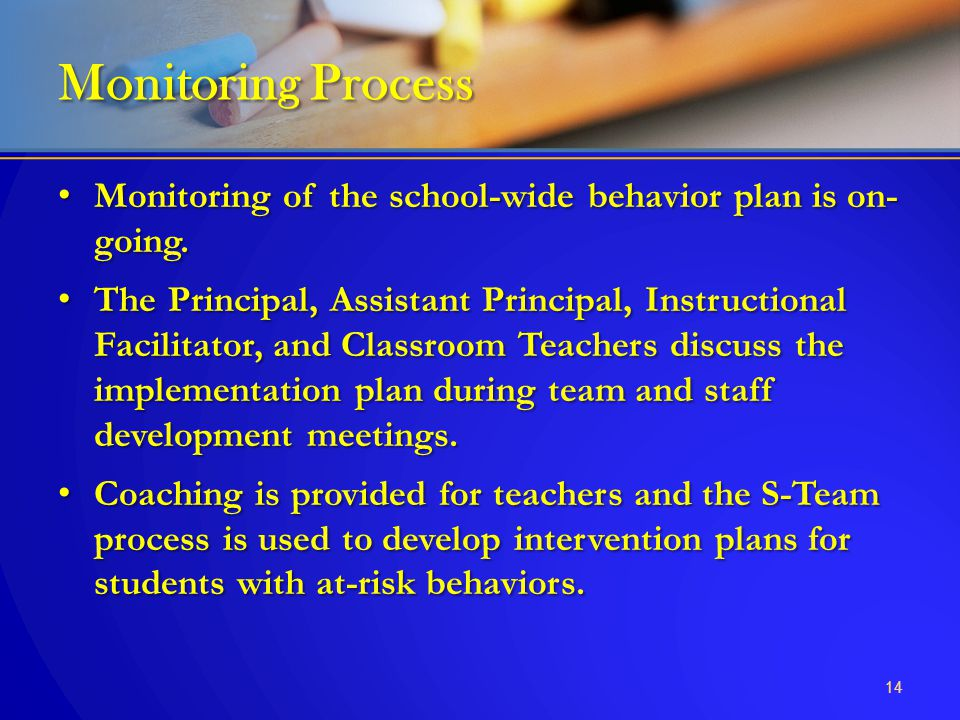 Monitoring Process Monitoring of the school-wide behavior plan is on- going.