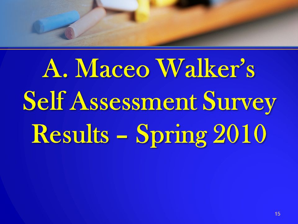 A. Maceo Walker's Self Assessment Survey Results – Spring 2010