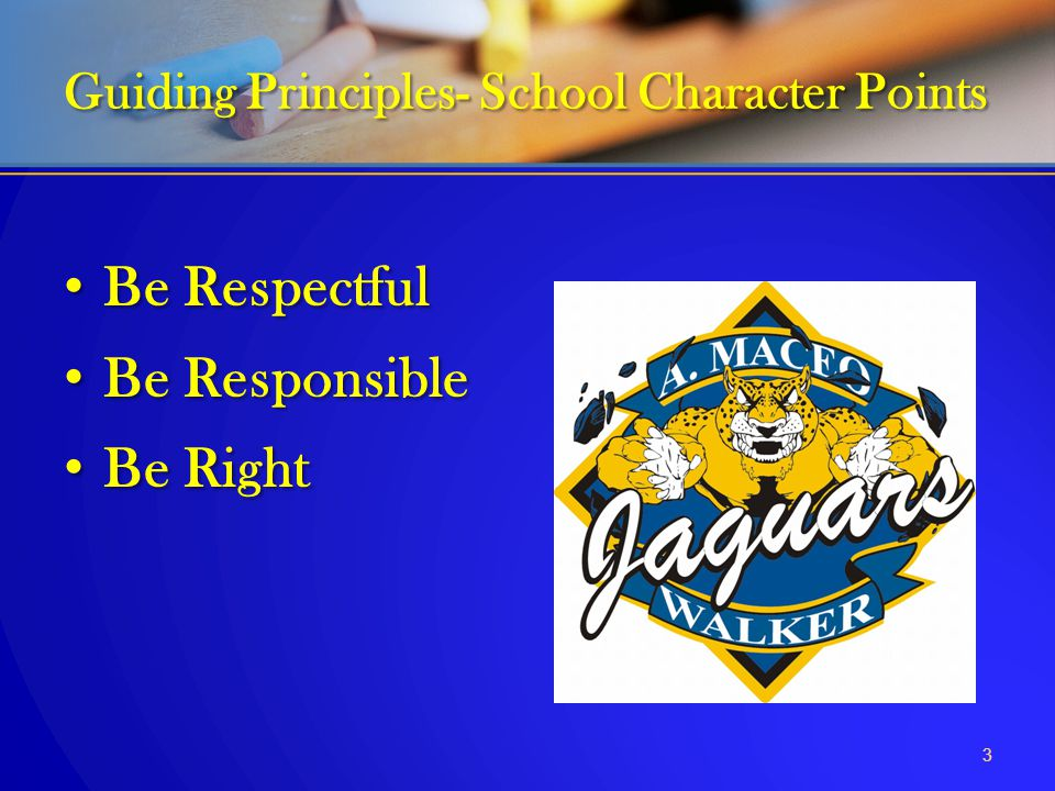 Guiding Principles- School Character Points