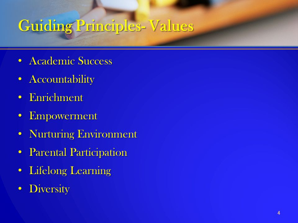 Guiding Principles- Values