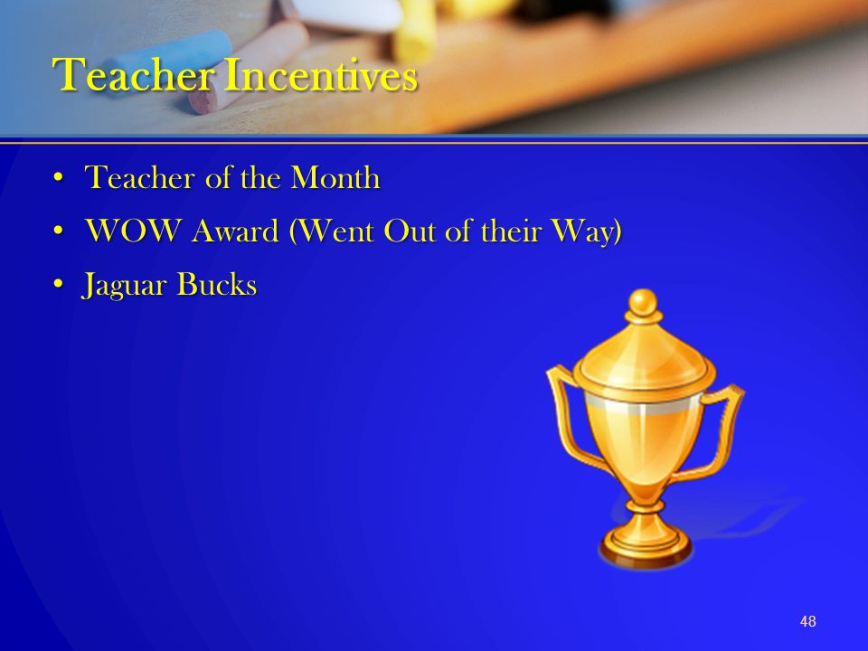 Teacher Incentives Teacher of the Month