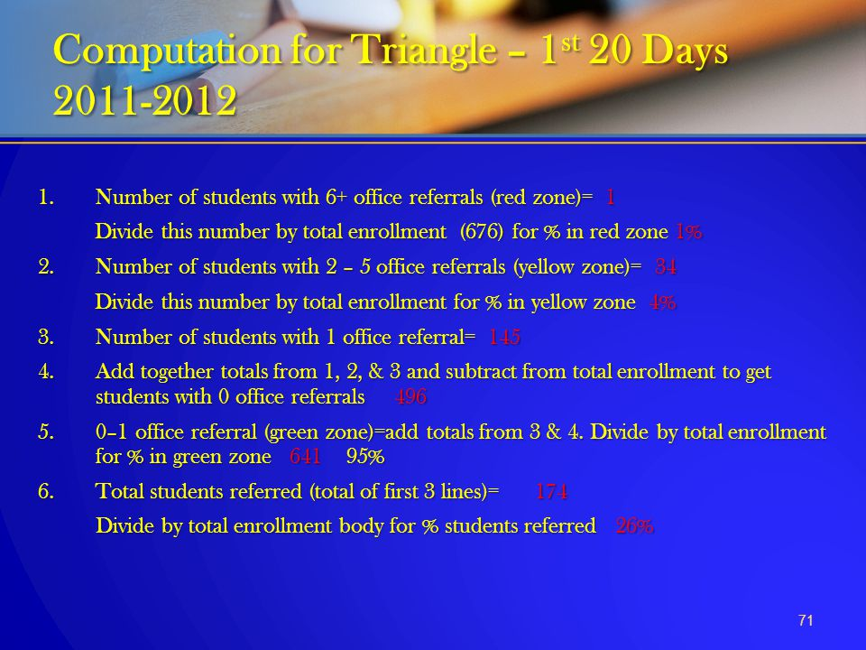 Computation for Triangle – 1st 20 Days 2011-2012