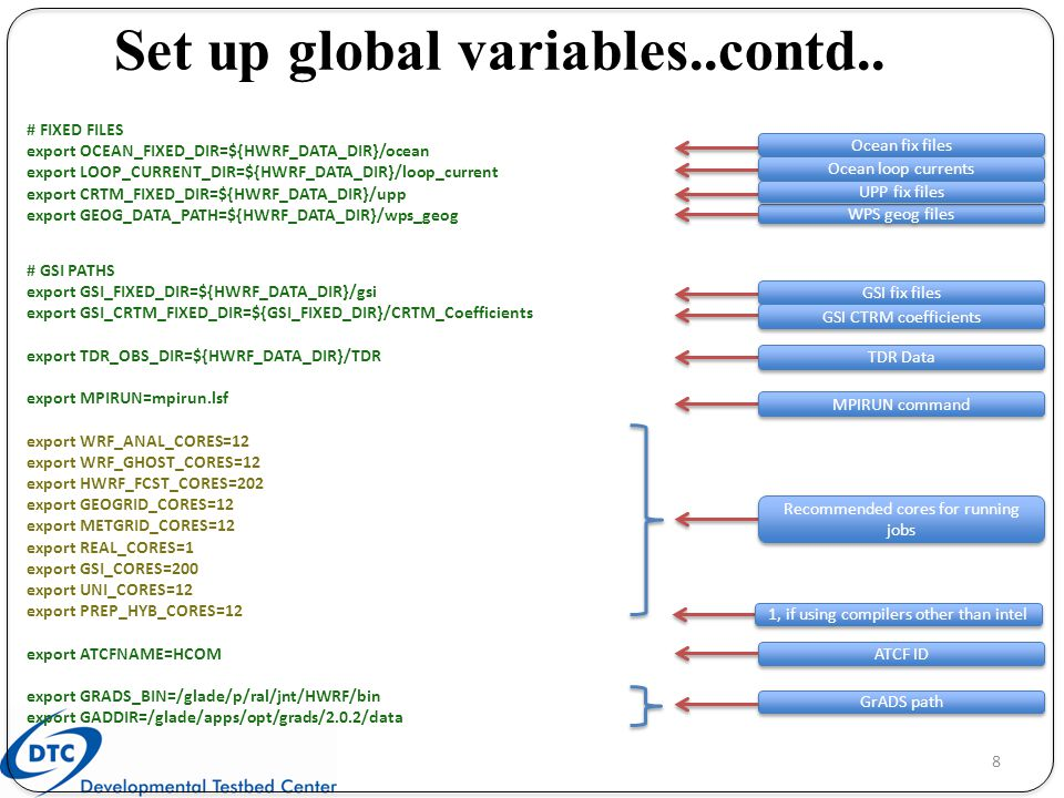 Set up global variables..contd..