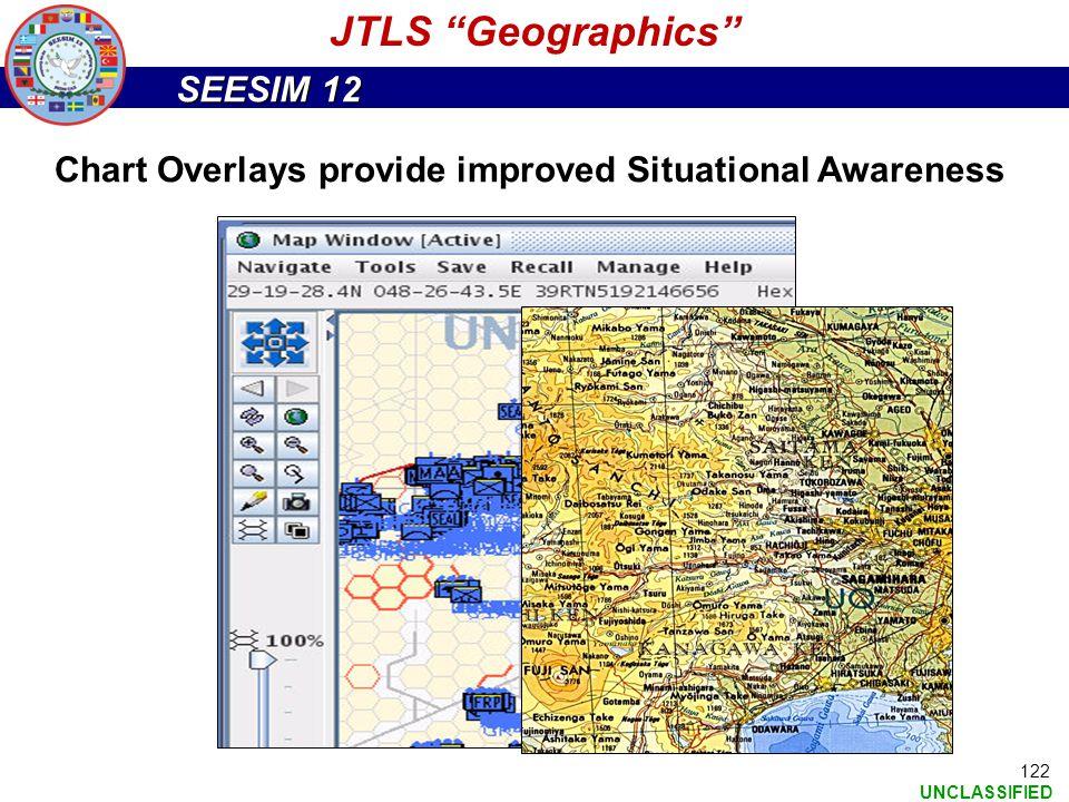 JTLS Geographics Chart Overlays provide improved Situational Awareness.