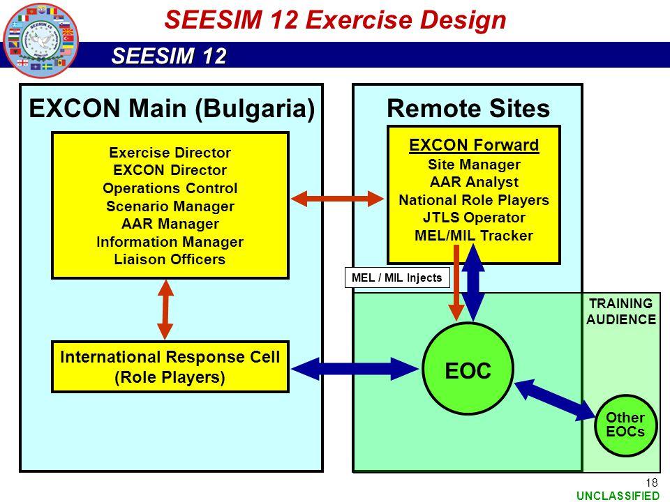 SEESIM 12 Exercise Design International Response Cell