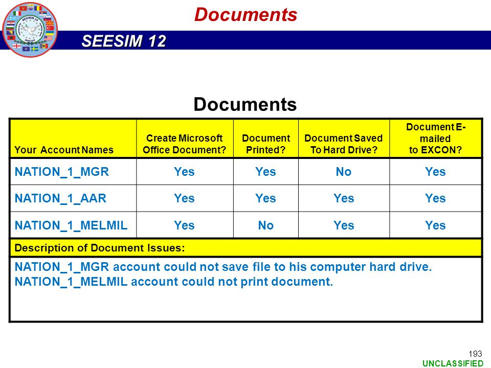 Documents Documents NATION_1_MGR Yes No NATION_1_AAR NATION_1_MELMIL