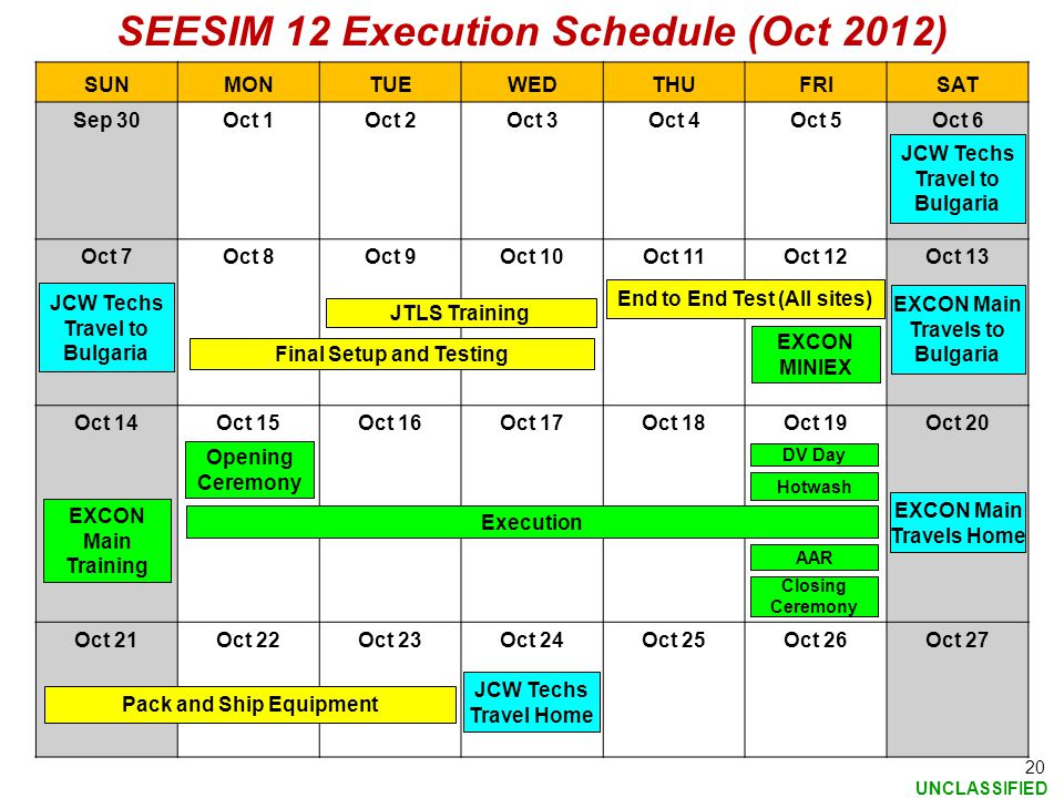 SEESIM 12 Execution Schedule (Oct 2012)