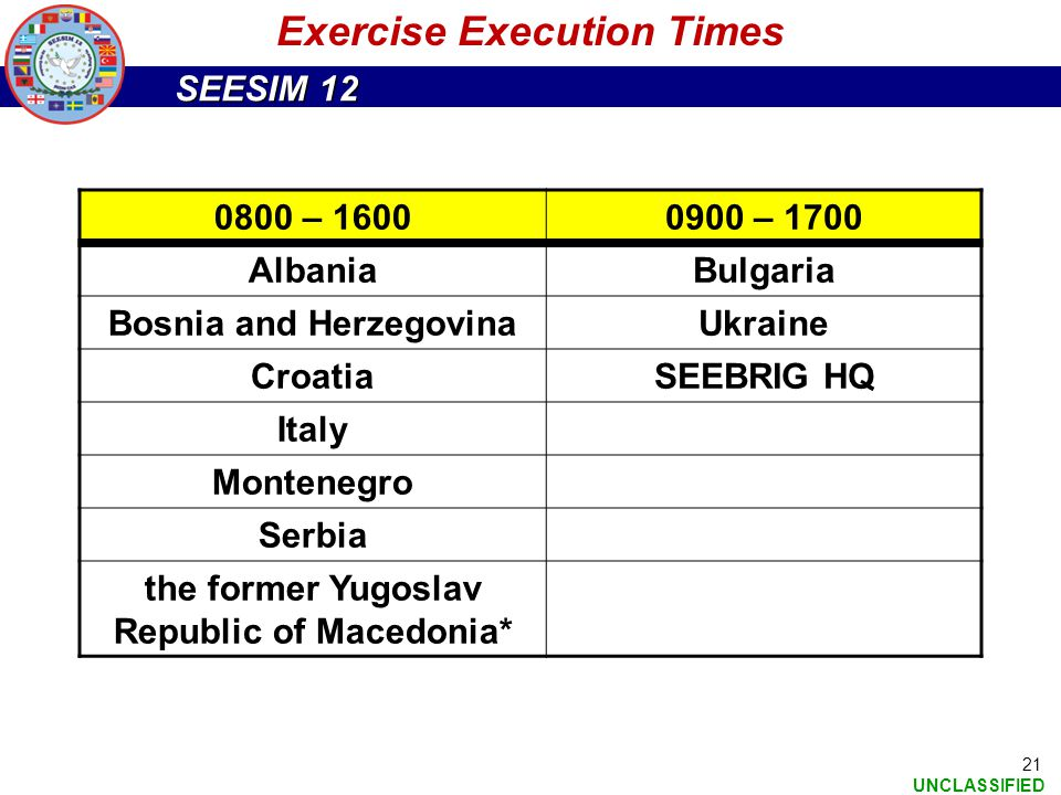 Exercise Execution Times