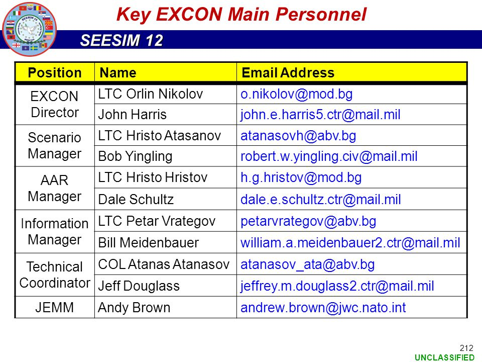 Key EXCON Main Personnel