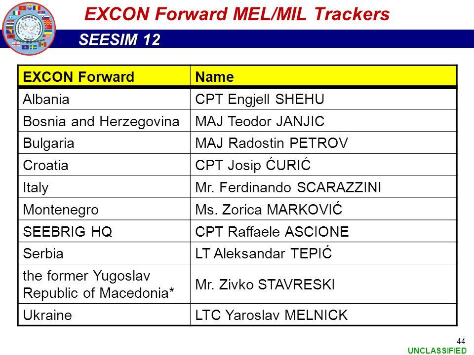 EXCON Forward MEL/MIL Trackers