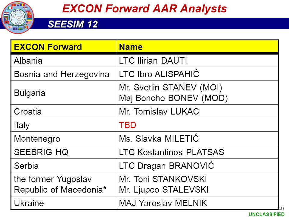 EXCON Forward AAR Analysts