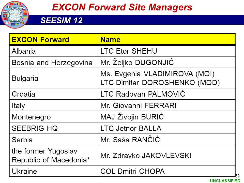 EXCON Forward Site Managers