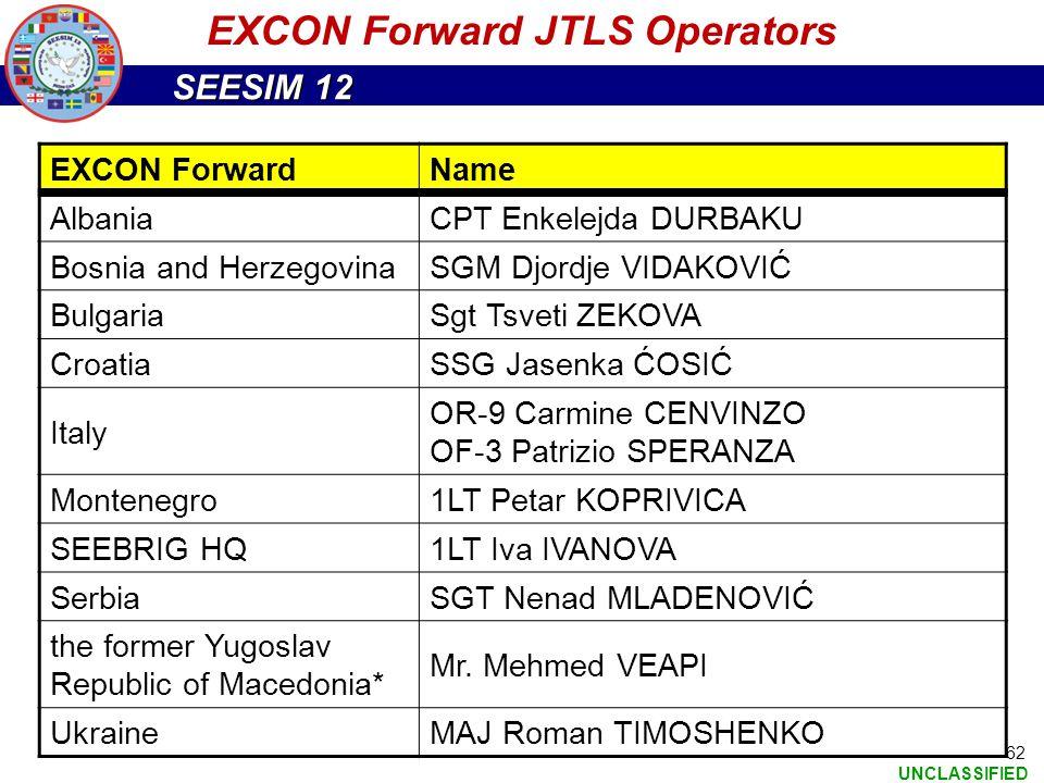 EXCON Forward JTLS Operators
