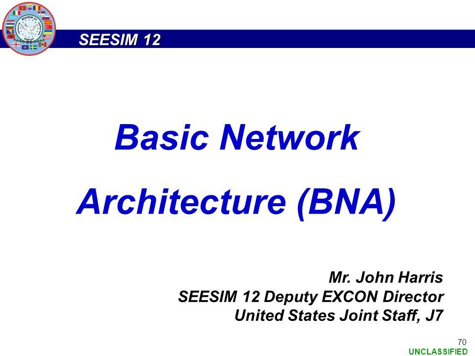 Basic Network Architecture (BNA)