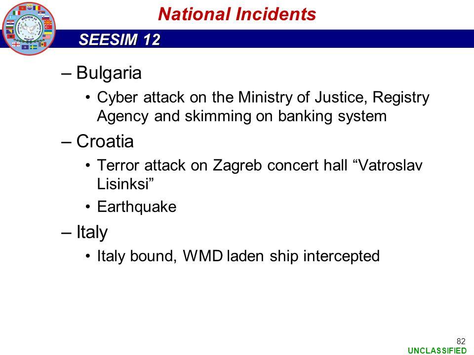 National Incidents Bulgaria Croatia Italy