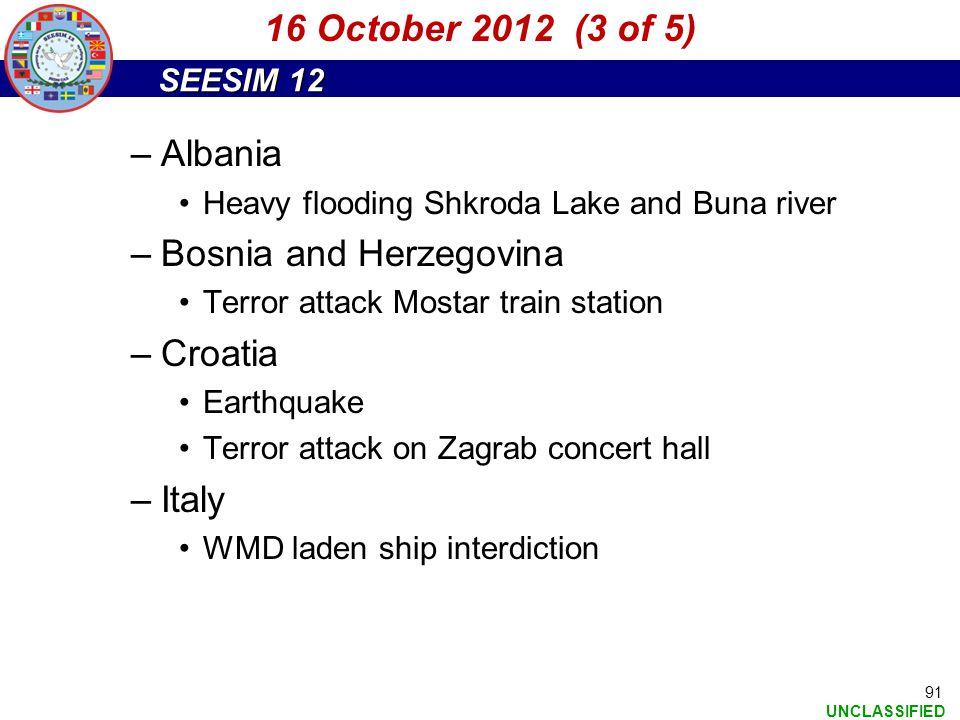 Bosnia and Herzegovina Croatia
