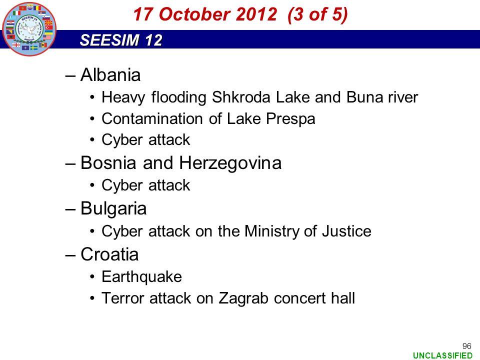Bosnia and Herzegovina Bulgaria Croatia