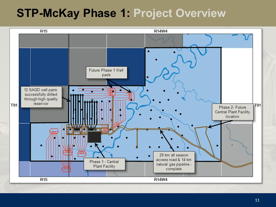 STP-McKay Phase 1: Project Overview
