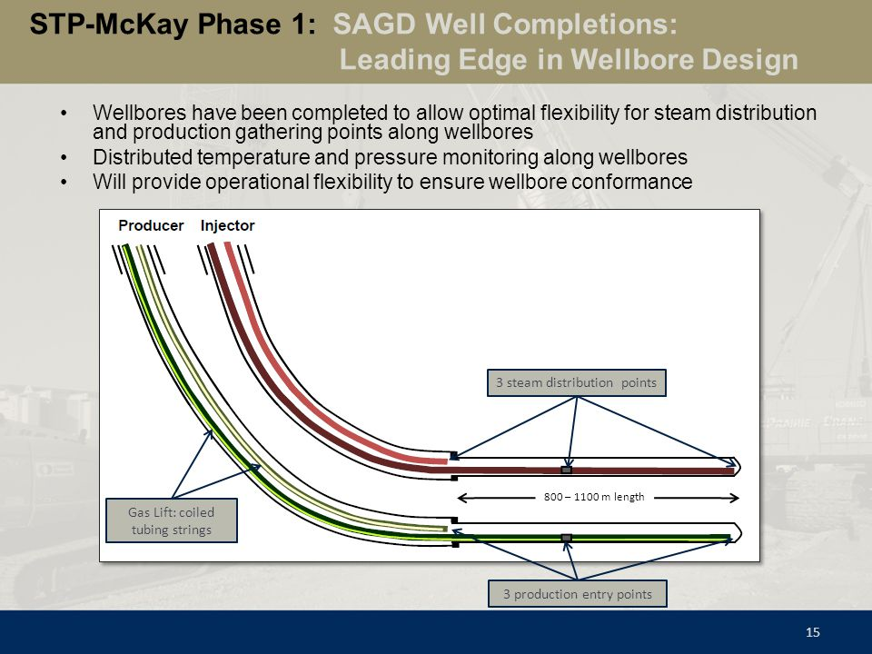 STP-McKay Phase 1: SAGD Well Completions: