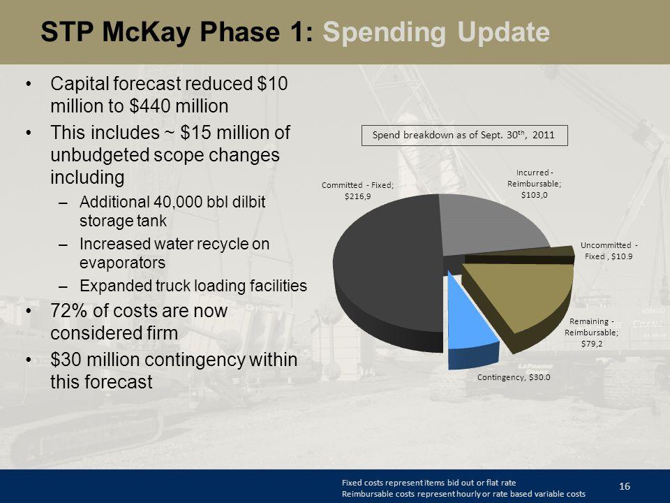 STP McKay Phase 1: Spending Update