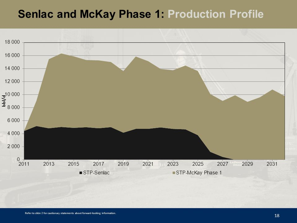 Senlac and McKay Phase 1: Production Profile