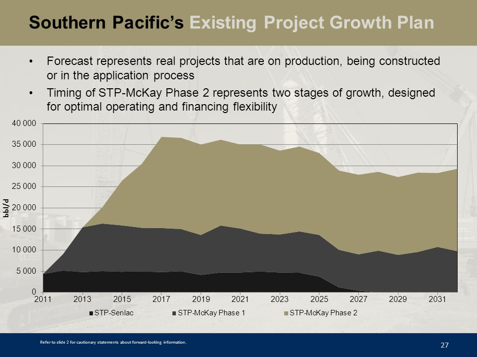 Southern Pacific's Existing Project Growth Plan